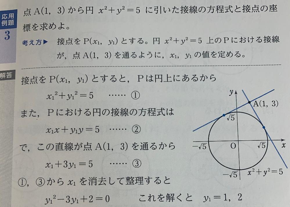 この問題の①、③からx₁を消去して整理するところが分からないので誰か教えて欲しいです。