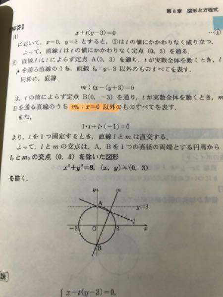 数学Ⅱ いつまで経ってもこの意味がわかりません。 なんであらわさない?てかどうしてこれが出てくる?