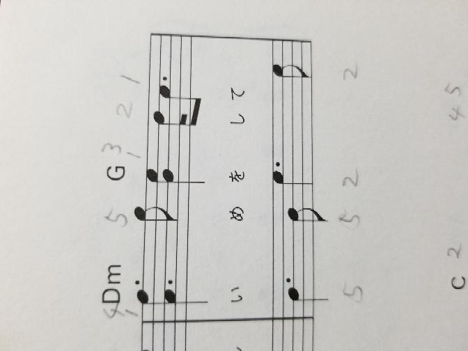 楽譜の4分の4拍子なんですが、 いめをして い1.5め0.5で2拍 を1し0.25て1.5で1.75で4拍にならないのですが誰か教えてください。