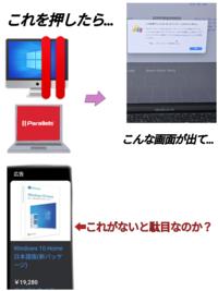 これってparallelsを購入したとしてもWindowsができるとは限らないのでしょうか?(それとWindows OSを購入したらMacBookにWindows導入できますか?)