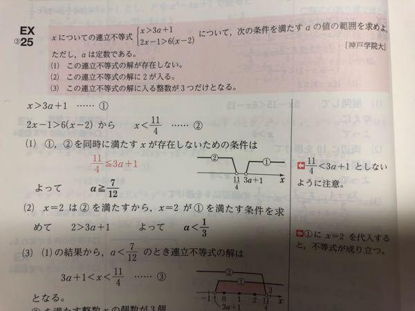 (1)の条件が4分の11≦3a+1になるのはなぜですか? 分かりやすく教えてほしいです。