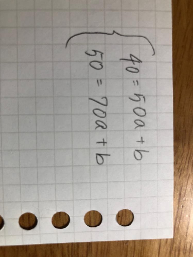 一次関数です。 このaとbはどのように求めますか?