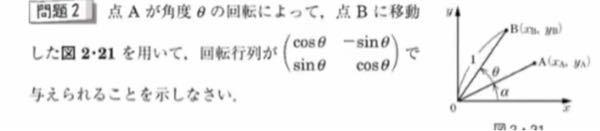 ロボット工学についての問題です。 点Aが角度θの回転によって、点Bに移動した図を用いて、回転行列が次の値で与えられることを示しなさい。 以上の問題の解答を教えて頂きたいです。