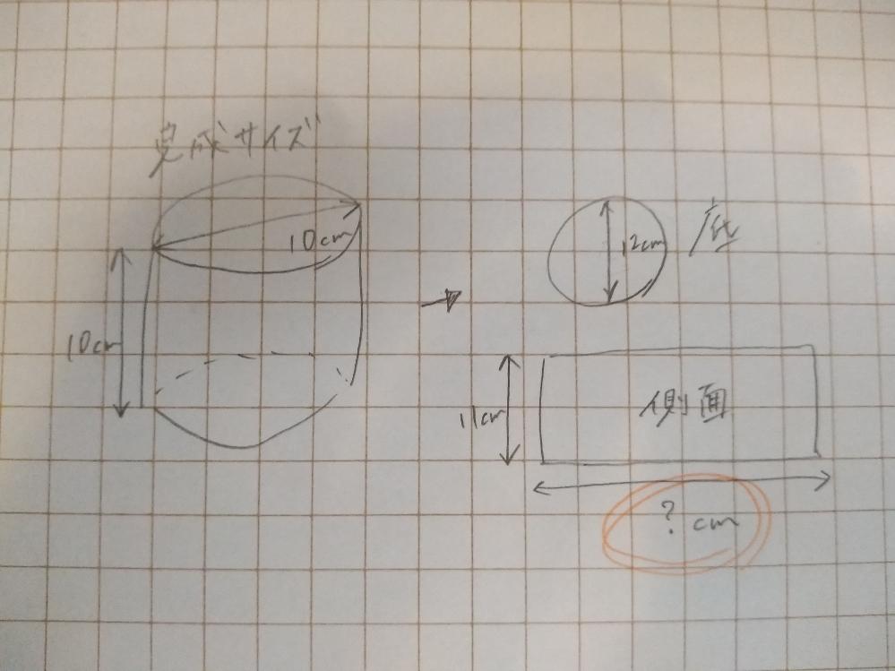 丸底の小物入れの型紙について 直径10cm,高さ10cmの円柱状の小物入れを作りたい場合の裁断サイズについて教えていただきたいです。 上部はバイアスで処理します。 裁断時のサイズ縫い代1cm含め、底は直径12cm、側面の縦は11cmかなと考えたのですが、側面の横は何cmにしたらいいでしょうか。 サイズ違いで応用できる計算式などもありましたら助かります。