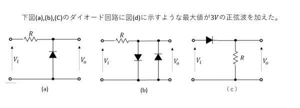 ダイオードクリップ回路の入出力特性と時間波形を描きたいのですが、Vi,Vo,Vrがどのような関係になっているのか全く分かりません。(Vi>VrのときDはoffだからVo=Viみたいなやつ...