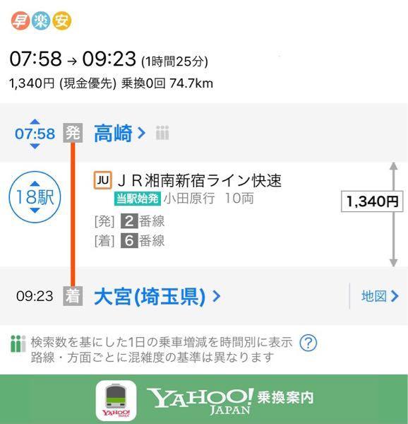 上野東京ライン高崎線上り、平日朝のグリーン車混雑率わかる方お願い致します。