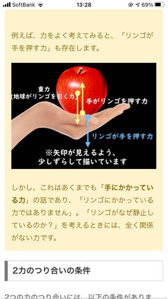 下の画像の通り りんごが静止する理由はわかるのですが、手が静止するのは何と何がつり合っているからですか?