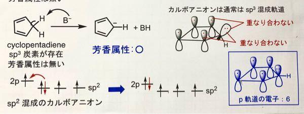シクロペンタジエニドイオンはなぜ芳香族性を示すのか教えて頂きたいです。カルボアニオンがなぜsp2混成軌道になるのかが特にわからないので詳しくお願いします。また、sp2混成軌道のカルボアニオンの電子が1つ2p軌 道に移動する理由も合わせてお願いします。