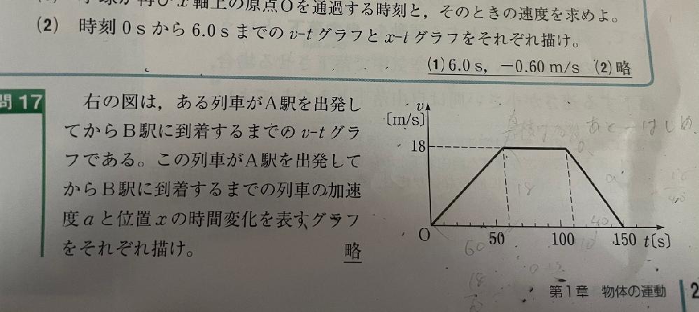 このxtグラフの書き方を教えてください!
