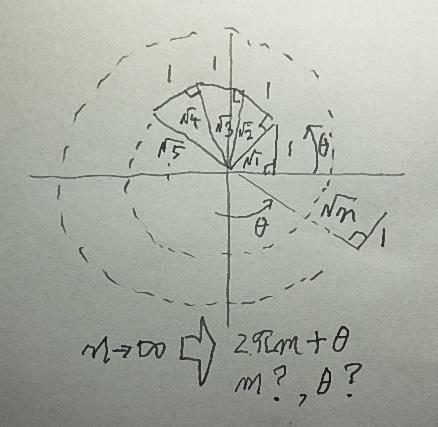 図に示すように高さ1の直角三角形の頂角を原点Oに合わせた列n(1,2,...)があり、前斜辺を次の列の三角形の底辺とする。この三角形の列は原点を何周後に何処で収束しますか。
