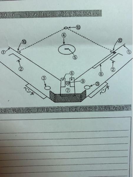 ホームプレートと何番ですか?ソフトボールです 至急です