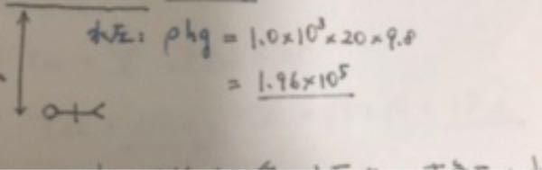 至急お願いします。 この計算の答えがなぜこうなるかわかりません。 どうやって計算するかいただきたいです。