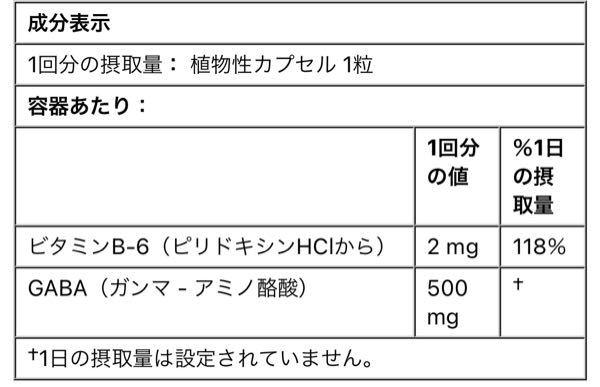 iherbで見つけたナウフーズのGABAサプリの商品なのですが 一回の摂取で採れる量が500mgとなっています。 GABAは1日に10~20㎎程度を摂取するのが望ましいとされているのに500mg...