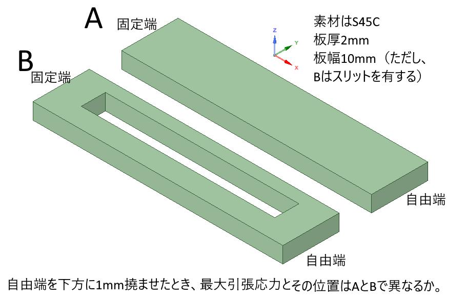 材力の片持梁問題です。 Bはスリットを有します。 Bの固定端において2本の梁を連結する部分は無視できるほど細いとします。 Bの自由端において2本の梁を連結する部分は無視できるほど細いとします。 即ち