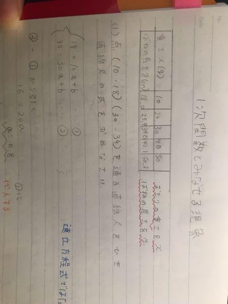 なんでこの式は連立方程式じゃなくて変化の割合を求める式になるのでしょうか?