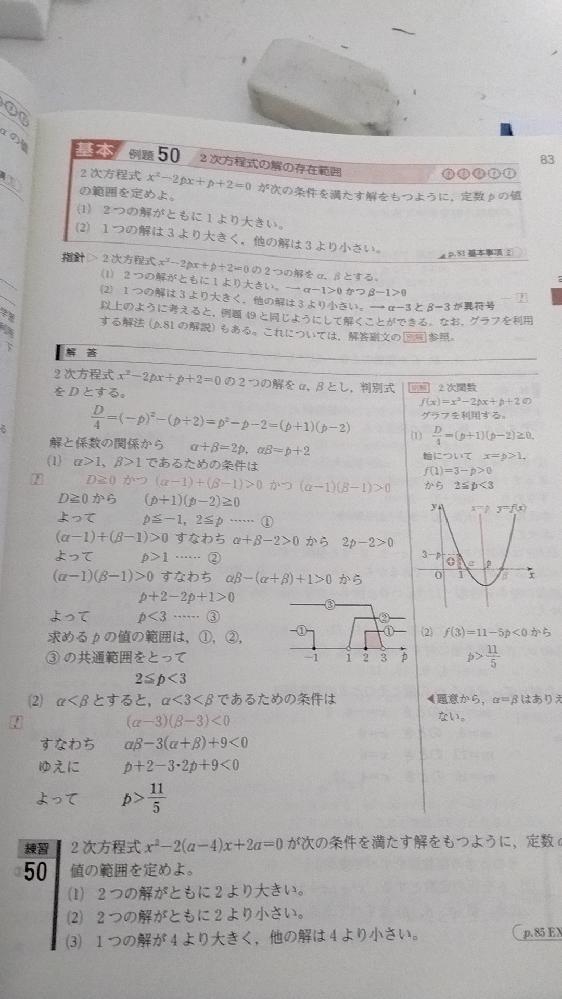 解の配置 問2で判別式がいらないのはどうしてですか?また、解と係数の関係を使ってる時点で解が2つあるので全て判別式いらないように感じます。なぜですか?