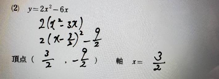 平方完成についてです。 これってなんで-2分の9になるんですか?