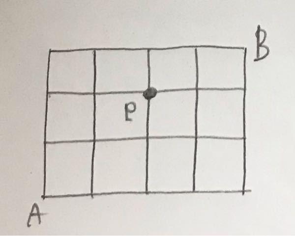 数学の確率で質問です 下の写真のように、Aを出発して最短経路でBへ向かう時、Pを通る確率は 4!/2!・2! × 3!/2! ━━━━━━━━━ 7!/4!・3! で会ってますか? 「上に行くか、右に行くかしか出来ない時の確率は1とする。」という条件は必要ないですか?