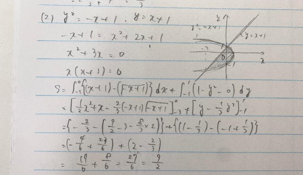 定積分の問題なのですが、面積を出す時にこのようにx軸とy軸両方で積分するのはありですか?一応答えはあってます。