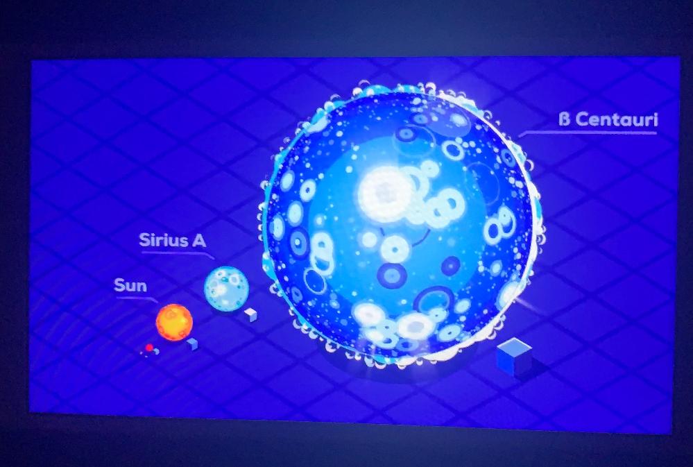 星に詳しいかたよろしくお願いします。シリウスAとシリウスBはどっちが大きいのでしょうか。 Aが大きいと思ってましたがBが大きい画像を見つけ混乱してます。