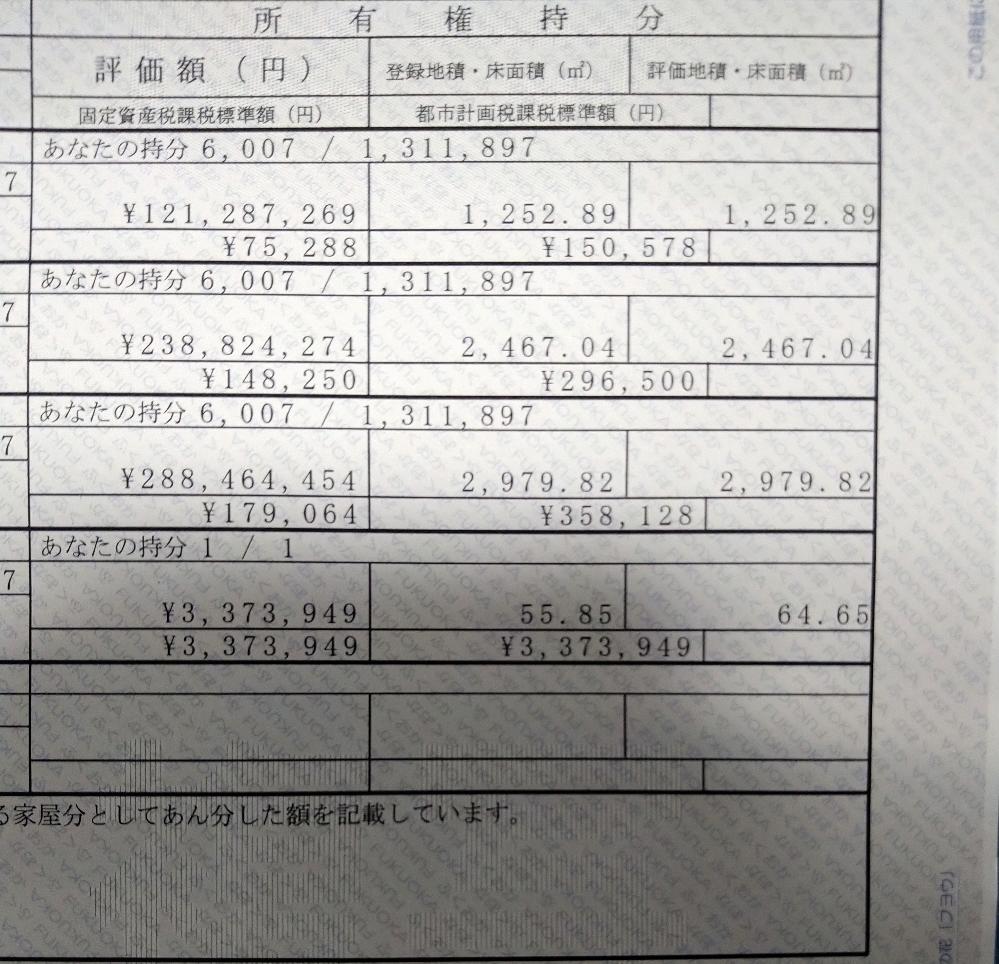 マンションの相続登記の登録免許税の計算のし方がわかりません 詳しい方、教えてくださいm(_ _)m 画像は固定資産税評価証明書です