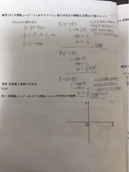こちらの問題練習34 ですがmとは判別式のDに相当するものですよね。