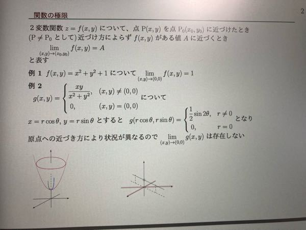 原点への近づき方により状況が異なるとあるのですが、θが入るとどうして近づき方により状況が異なるのでしょうか。この関数がどのような形を表しているのか想像できず、よくわかりません。