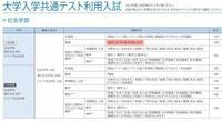 立教大学の社会学部は共通テスト利用で漢文いらないんですよね? 漢文と書いていませんが、漢文を除くとも書いてないので一応教えてください