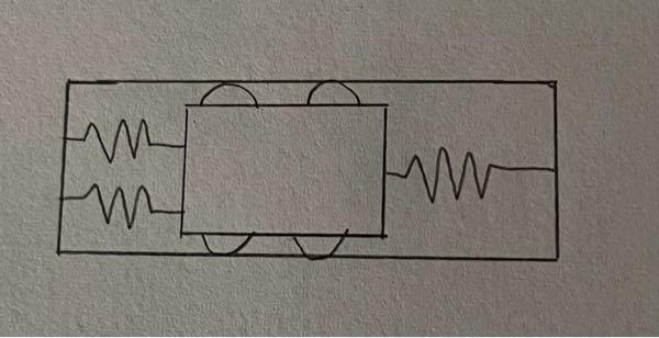 図のスライダーがバネに支持された状態で振動している.3つのバネのバネ力はフックの法則に従うものとし,バネ定数は全て同じであるとき,x方向の運動方程式はどうなりますか?
