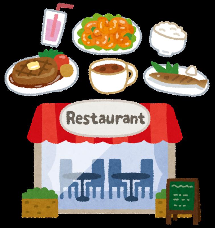 最近どこに外食に行きましたか?