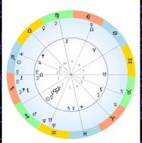 ホロスコープ詳しい方お願いします。 それぞれの性格と相性を教えてください。  (自分) 太陽:山羊座 月:射手座 金星:山羊座 火星:山羊座  (相手) 太陽:蠍座 月:射手座 金星:天秤座 火星:山羊座