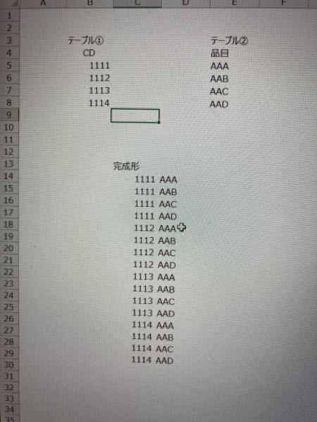 ACCESSのSQL文を使って下記のファイルを作りたいです。 よろしくお願いしますm(__)m
