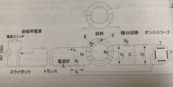 図のような測定回路で、一次側コイルの電流値が、電流計で測った値と、抵抗R1両端の電圧をR1で割った値とで異なるのは何故なのでしょうか。