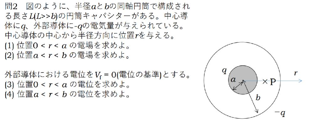 この問題が参考書などを参考にしてもよく分かりません.. どなたか解き方を教えていただけると幸いです。 電磁気の問題です。