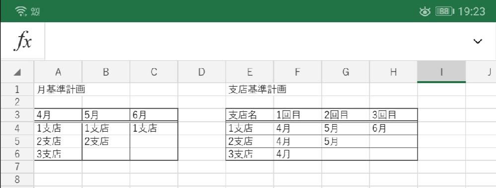 Excelにて計画表を作成しています。月基準表と支店基準表が連動するようにしたいです。 片方を入力したら自動的に転記されるのが理想です。 マクロは職場にて制限されているため使えません。 それ以外なら方法は問いません。
