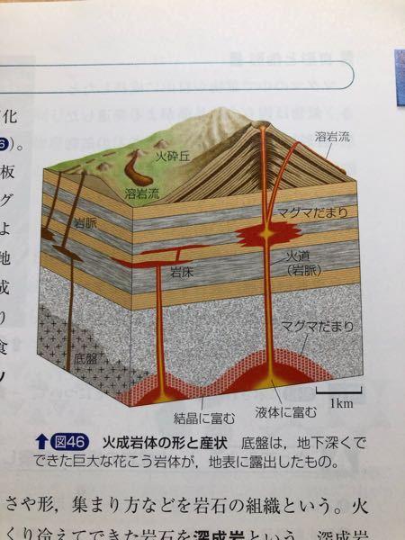 地学基礎です。 図の左下の底盤は地表に露出していないのに底盤なんですか?