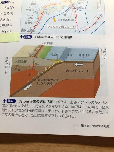 図の下の説明をわかりやすく教えてほしいです。 〇〇岩が融けると〇〇マグマが生じるっていうのがよくわからないです。
