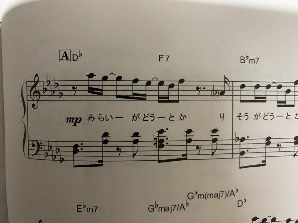ピアノの16分音符をビート刻むコツが知りたいです。 画像のように16分音符で跳ねたリズムでのビートの取り方がわからないです。どうしてもガタついた演奏になってしまいます。 なにかコツを教えてほしいです。