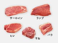 この牛肉の中で使いたい部位はありますか?それで何を作りますか?