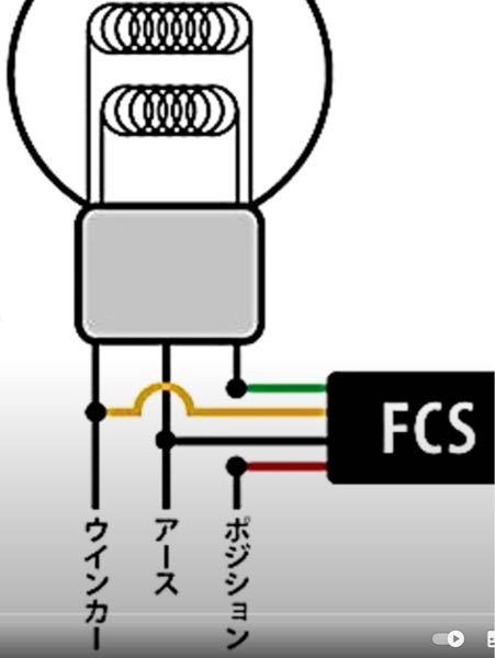 このリレーにスイッチをつけてオンオフするには、どの線をスイッチとつなげば良いでしょうか。 輸入車のウインカー改善のためのFCSリレー。 普段はショーに出すための車でFCSは不要なのですが、搬送の...