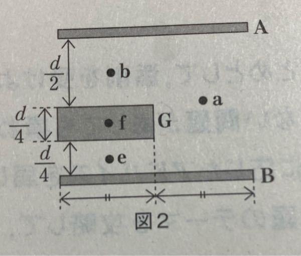 高校物理のコンデンサーについて質問です。 ちなみに物体Gは金属板です。 この時の電気力線はどうなっているのか教えてほしいです。 また電場の強さは、どうやって求めればいいのでしょうか?