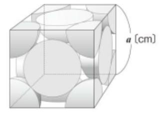 単位格子の密度を求める時に思ったのですが・・・ 例えば、あるボールの重さが120g、そのボールの体積が20cm³なら、密度dは d=120÷20=6(g/cm³)ですよね。 そこで、質問です。下の図のような単位格子の密度を求める時に、 密度d=単位格子内にある原子全ての質量÷単位格子の体積で、 単位格子の体積=a³とすると思うのですが、 なぜ、そもそも原子の体積で割らないんでしょうか?原子1粒1粒にも体積ってあるんじゃないんでしょうか? なぜ、体積の部分をa³にしていいのかよくわかりません。詳しい方、教えてください。
