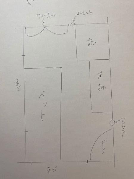 こんな感じの間取りの部屋のレイアウト教えてください。一人暮らしじゃないです。 置きたいものは ベット、勉強机、本棚(縦に長い)です。コンセントと窓の位置がクソに思えてきます。 写真に書いてある家具は今ある位置です。家具とか測ってはないのでちょっとデカすぎだろって感じになってしまいましたが大体これぐらいです。
