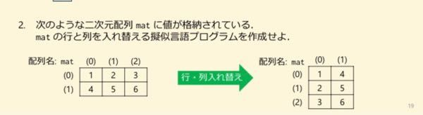 至急 以下の写真の解答を教えて欲しいです。 情報処理技術者試験の疑似言語を学び始めたばかりで、書き方を知りたいです。