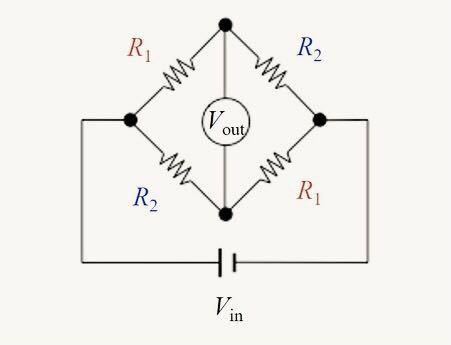 画像のホイーストンブリッジ回路において、VoutをVin,R1,R2を用いて表す場合どのようにすれば良いでしょうか? ただし、Voutの部分には電流は流れていないとします。