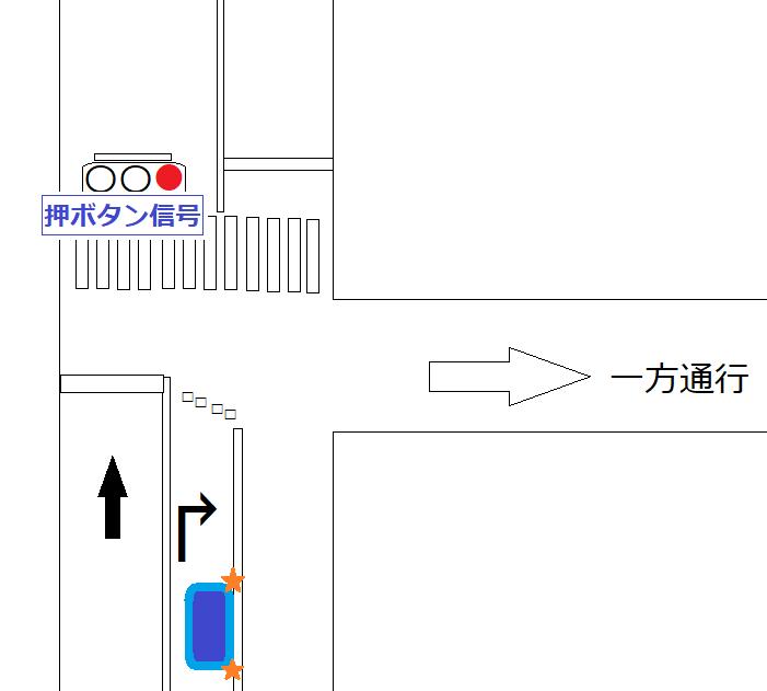 画像のような交差点で、右折する場合、 正面が赤信号だったらその規制を受けますか?? ※右折レーンのところだけがドットラインになっている場合です