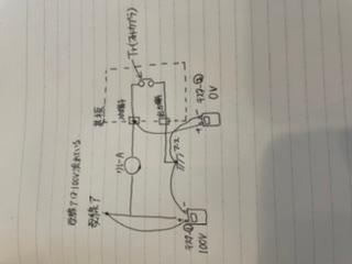 電気回路の電圧測定について質問です。電気の知識が乏しく勉強不足ですが教えて頂けると助かります。 図で②箇所で電圧測定した際になぜ0Vに なるのか理由が知りたいです。 (リレーAとアース間が導通している場合) 図の補足で「電流が流れるとコイルはP.Uして電圧降下しコイル2次側は0Vとなる」と説明がありますが理解できないです。 回路説明ですが、基板側でリレーAの駆動指令が出ると基板のTr(フォトカプラ)が導通しリレーAの回路も閉路するものです。