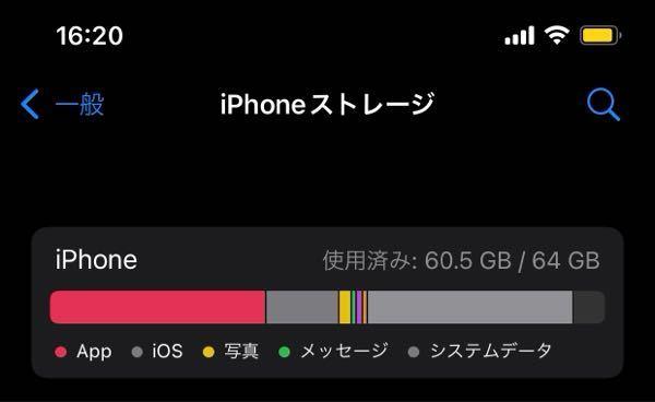 iPhoneのストレージで質問があります。 写真の通り何故こんなにシステムデータがあるのでしょうか?