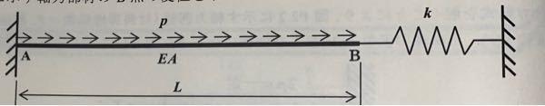 画像の軸力部材のB点の変位を求めたいです。ばね定数はk=βEA/L です。 右固定端の拘束を外して反力Xを加えて静定部材に置き換えて考えました。そうするとp(l^2)+X/k=0となりました。こ...