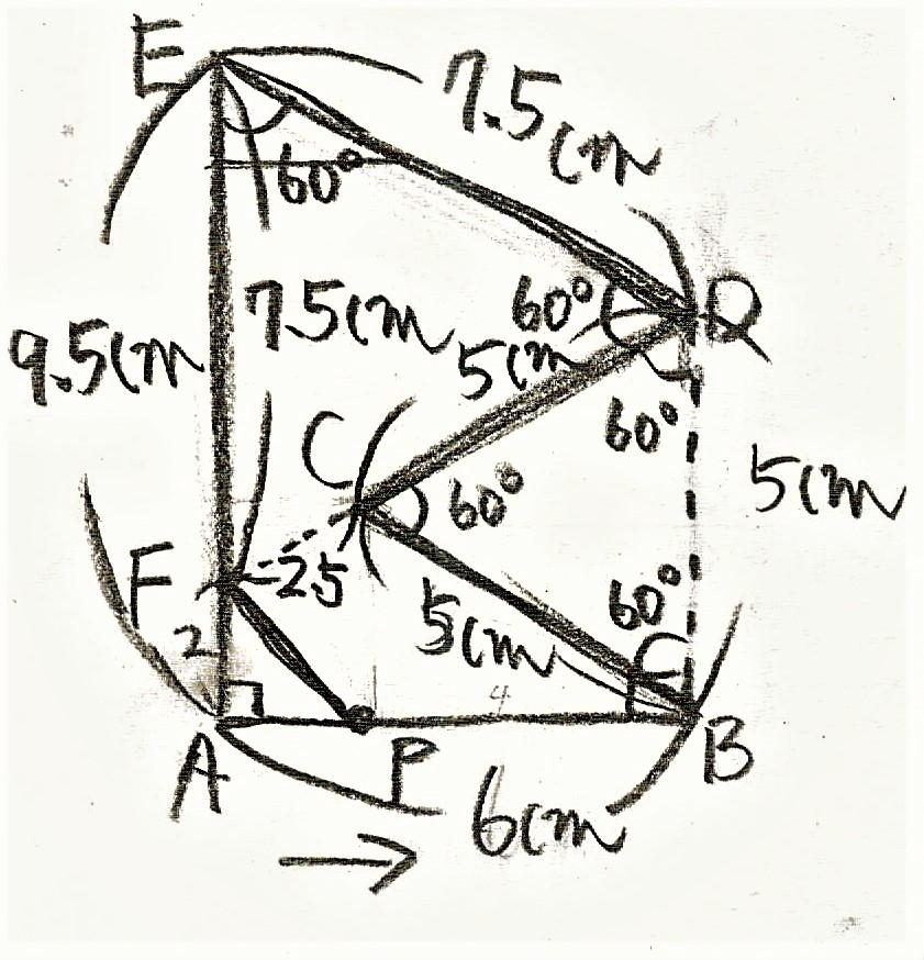 すみません、算数の問題です。(3)が分かりません。解答しかないので、詳しい解説よろしくお願いします。※問題は下、図は添付してあります。 【問題】 次の図形ABCDEは、角Aと角Bの大きさが90度の台形ABDEから正三角形BCDを取り除いた形で、ABの長さは6cm、BCとCDの長さは5cm、DEの長さは7.5cm、EAの長さは9.5cmです。また、点Fは辺AE上の点です。点Pが秒速1cmでAを出発し、A→B→C→D→Eの順にEまで辺上を進んだところ、点PがAを出発して4秒後の三角形AFPの面積は4cm²になりました。このとき、後の問に答えなさい。 (1) AFの長さは何cmですか。 (2) 三角形AFPの面積が最大になるのは、点PがAを出発してから何秒後と何秒後ですか。 (3)三角形AFPの面積が4度目に4cm²になるのは、点PがAを出発してから何秒後ですか。